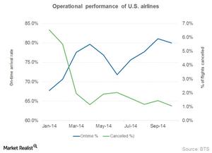 uploads/2014/12/Part8_Dec_Operational-performance1.png