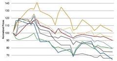 uploads///Chart