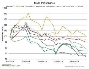 uploads/2018/12/Chart-02-1.jpg