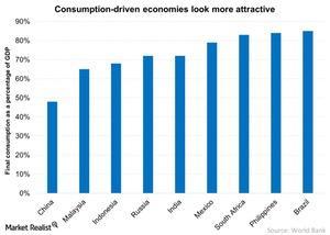 uploads/2014/12/Consumption-driven-economies-look-more-attractive-2014-12-291.jpg