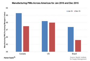 uploads///Manufacturing PMI Americas Jan