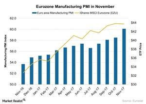 uploads/2017/12/Eurozone-Manufacturing-PMI-in-November-2017-12-05-1.jpg