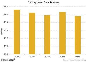 uploads///Telecom CenturyLinks Core Revenue