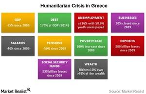 uploads/2015/02/humanitarian-crisis-in-greece1.jpg
