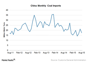 uploads/2015/09/China-coal-imports1.png