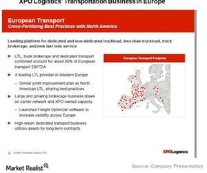 uploads/2018/03/XPO-Transport-business-in-Europe-1.jpg