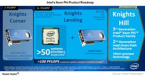 uploads///A_Semionductors_INTC_Xeon Phi product family
