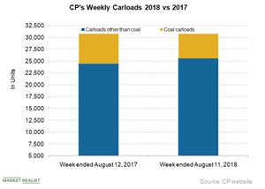 uploads/2018/08/CP-C-2-1.png