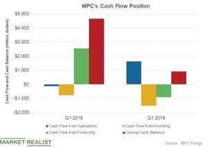 uploads/2019/05/Cash-flow-5-1.jpg