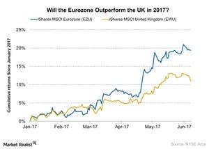 uploads/2017/06/Will-the-Eurozone-Outperform-the-UK-in-2017-2017-06-12-1.jpg