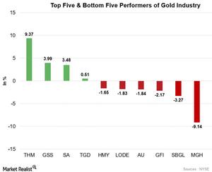 uploads/2016/11/GOLD-STOCKS-3-1.png