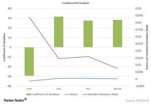 uploads/2015/08/Fundamental-Analysis1.png