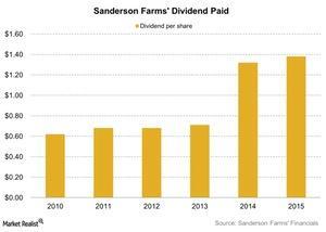 uploads/2016/02/Sanderson-Farms-Dividend-Paid-2016-02-261.jpg
