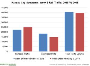 uploads/2019/02/Chart-7-KSU-1.png