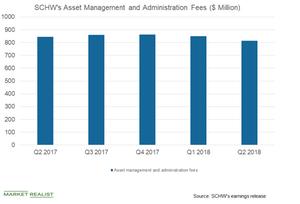uploads/2018/07/asset-mngmt-rev-1.png