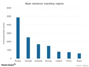 uploads/2015/01/major-exporters1.png