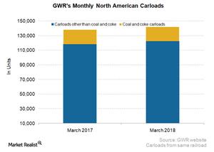 uploads/2018/04/GWR-NA-1.png