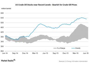 uploads/2016/06/us-crude-oil-stocks-7-1.png