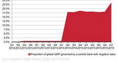 uploads///negative debt as prop of GDP