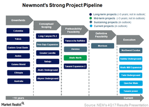 uploads/2018/02/Project-pipeline-3-1.png