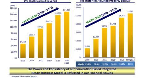 uploads/2014/09/profitability1.jpg