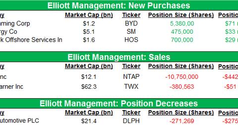 uploads/2014/05/Elliot1Q.png