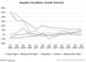 uploads/2019/02/Chart-3-Key-Metrics-2-1.png
