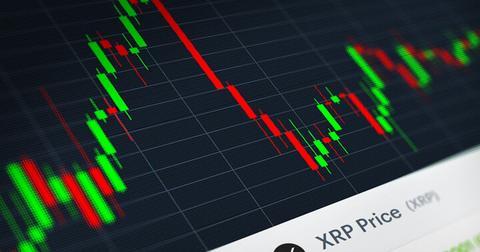xrp-price-chart-md-1608305656833.jpg