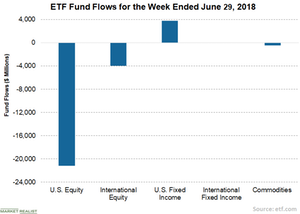 uploads/2018/07/3-ETF-1.png