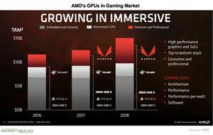 uploads/2019/01/A5_Semiconductors_AMD_GPU-gaming-1.png