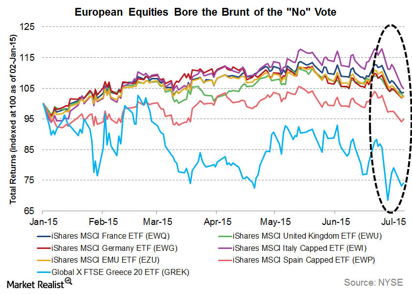 uploads///euro equities