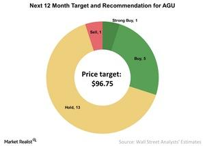 uploads/2016/12/Next-12-Month-Target-and-Recommendation-for-AGU-2016-12-13-1.jpg