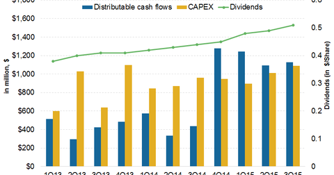 uploads/2015/12/Cash-Flows11.png
