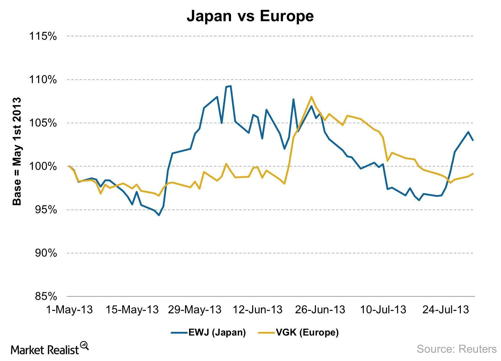 uploads///Japan vs Europe