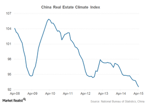 uploads///part  china real estate climate index