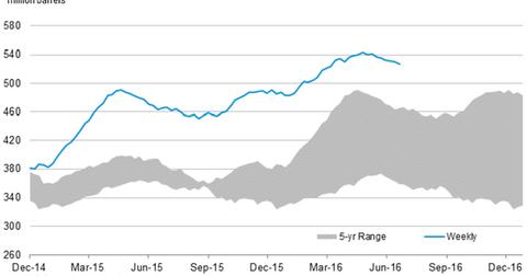 uploads/2016/07/us-crude-oil-stocks-1.png
