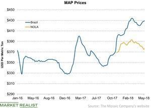 uploads/2018/05/MAP-Prices-2018-05-27-1.jpg