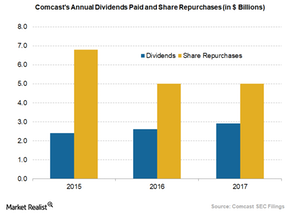 uploads/2018/02/comcast-share-repurchases-and-dividends-1.png