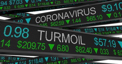 uploads/2020/05/us-stock-market-overvalued.jpeg