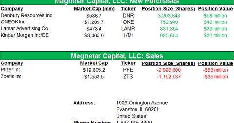 uploads/2013/12/Magnetar.png