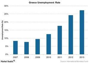 uploads///Greece unemployment rate