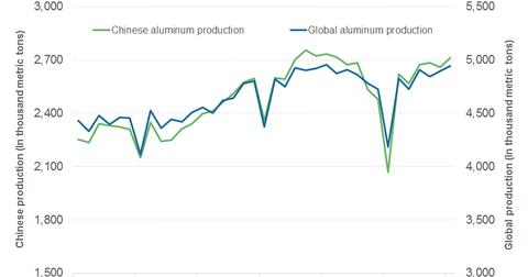 uploads/2016/09/part-3-aluminum-supply-1.png