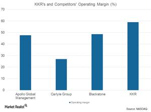 uploads/2017/08/KKR-operating-margin-1-1.png