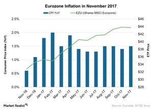 uploads///Eurozone Inflation in November