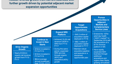 uploads///CIVI growth strategy