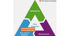 uploads///NPS Pharma acquisition