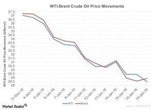 uploads/2016/01/WTI-Brent-Crude-Oil-Price-Movements-2016-01-201.jpg