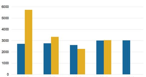 uploads/2016/09/Estimates2-2.png
