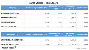 uploads/2015/04/Part-10-power-losers21.png