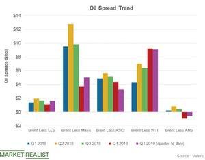 uploads/2019/03/Oil-spread-2-1.jpg